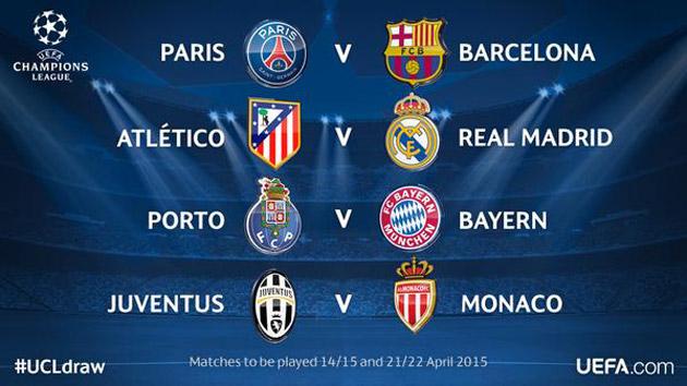 date match quart de finale ligue des champions 2015