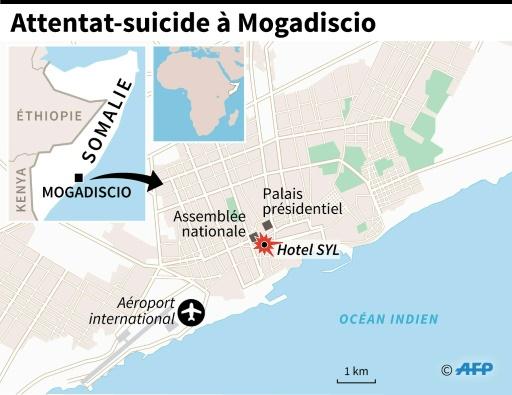 Au moins sept morts dans un attentat contre un hôtel — Somalie