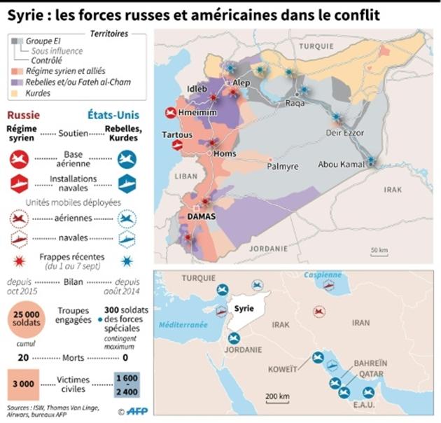 La coalition internationale pourrait avoir bombardé involontairement l'armée syrienne