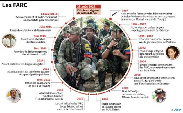 Bogota et les FARC s'apprêtent à signer une paix historique — Colombie