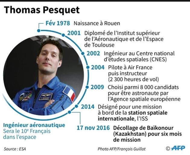Trois nouveaux astronautes amarrés à la station spatiale (NASA)