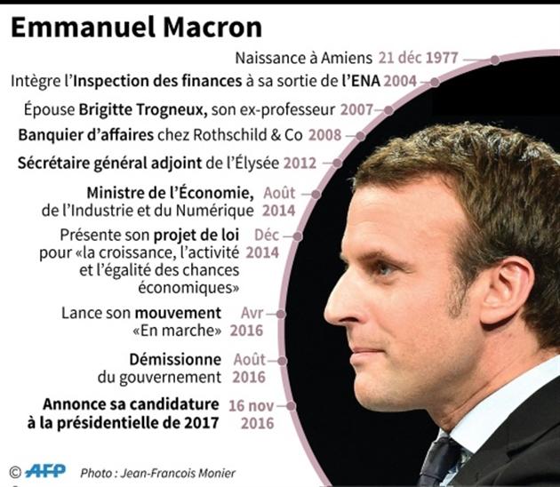Présidentielle 2017: Macron sera candidat même si Hollande se présente
