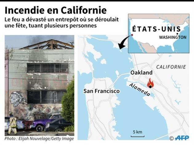 Au moins trente corps retrouvés dans les décombres de l'incendie — Californie
