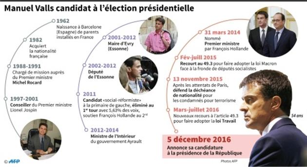 Valls à l'Elysée pour déjeuner avec Hollande