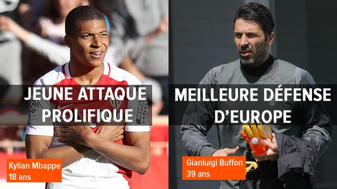 Bakayoko attend un nouveau masque, Sidibé de retour — Monaco-Juve