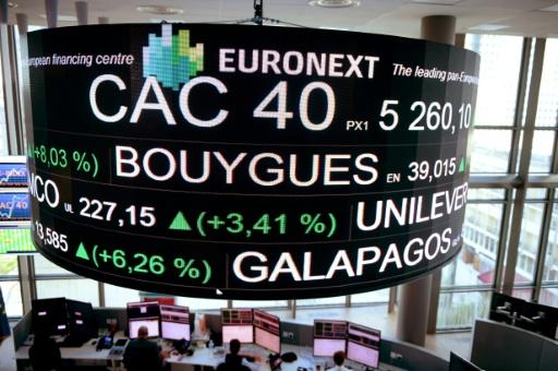 """Les Bourses soutenues par les technos, en attendant la Fed"""""""