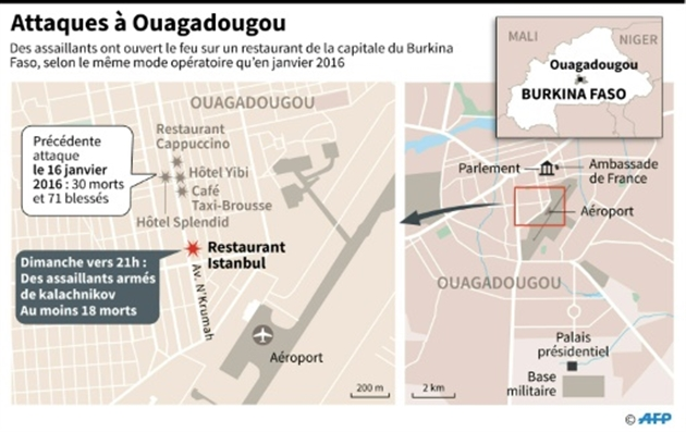 Le terrorisme récidive au Burkina Faso