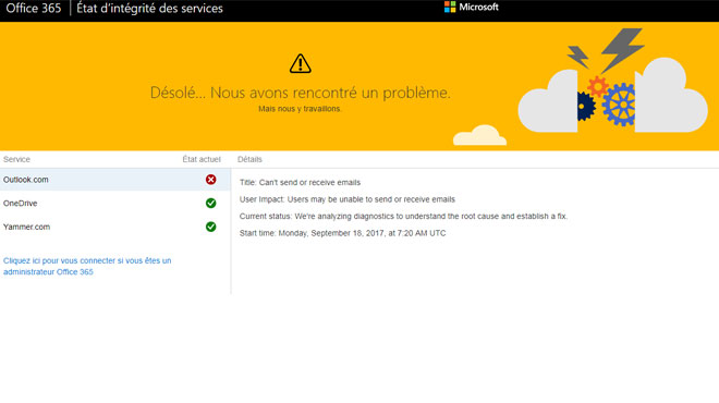Les messageries Hotmail et Outlook ne fonctionnent plus — Web